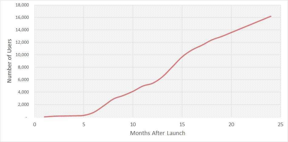 sotockwatch-investor